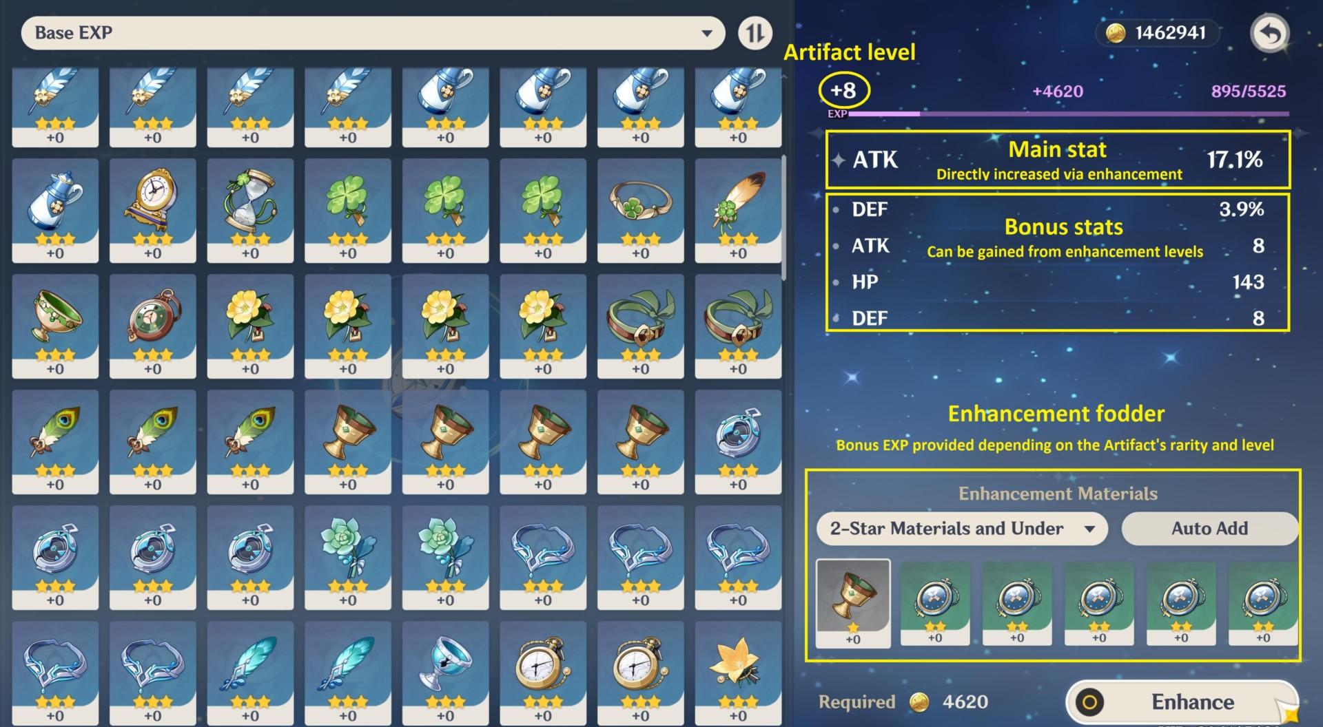 Genshin Impact: The best Artifact sets to increase damage
