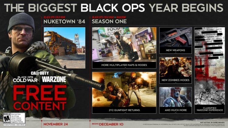 Black Ops Cold War Roadmap