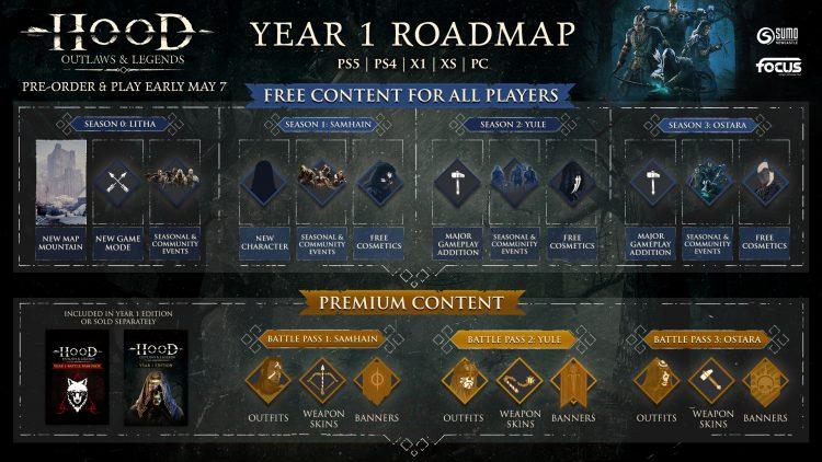 Hood Outlaws & Legends Roadmap