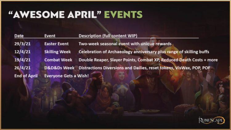 Runescape Awesome April Event Details
