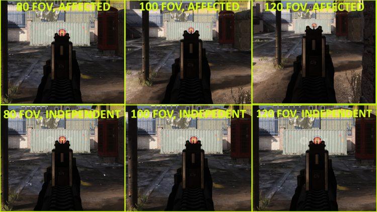 Warzone Affected Fov Comparison