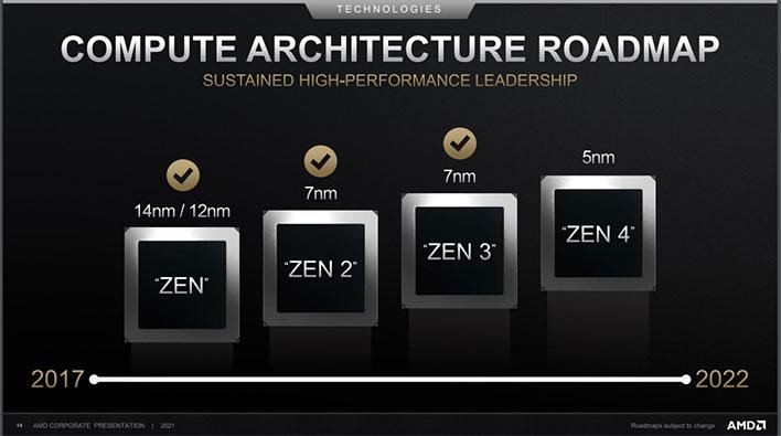 Amd Zen Architecture Roadmap