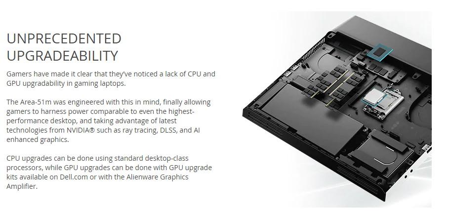 Dell Alienware Area 51 M Unprecedented Upgrade