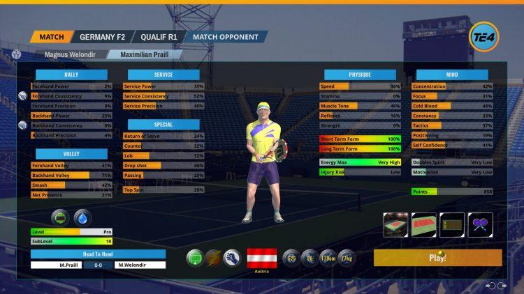 Tennis Elbow 4 Worth It 2