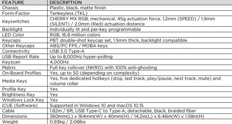 Corsairk70 Keyboard Specs