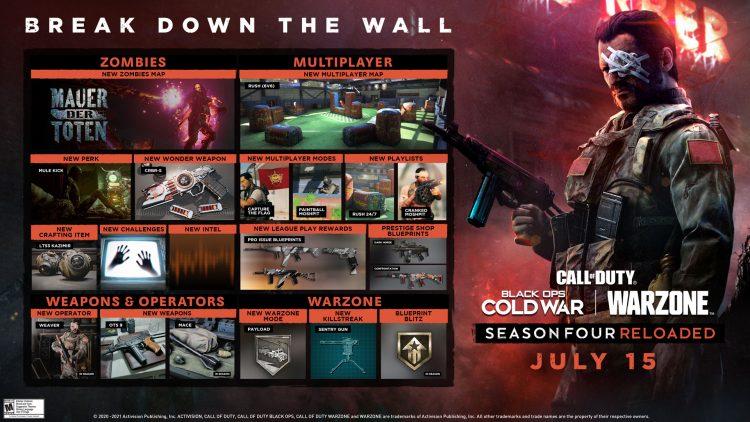 Black Ops Cold War Warzone Mid Season Update