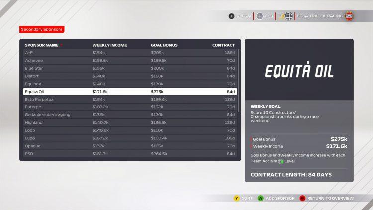 F1 2021 Myteam Guide Лучшие спонсоры Водитель двигателя Признание товарища по команде 2b