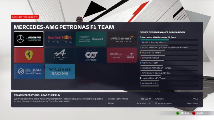 F1 2021 Driver Career Mode Guide Best Teams Real Season Start 2