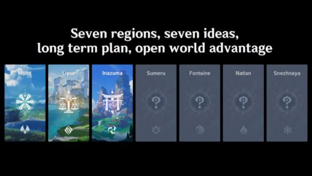 Genshin Impact new regions