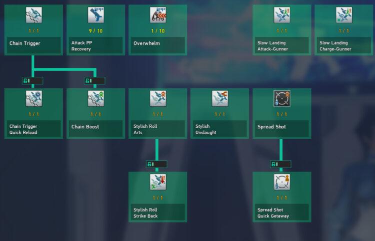 Pso2 New Genesis Gunner Skill Tree