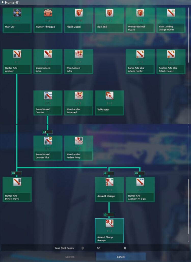 Pso2 New Genesis Hunter Skill Tree