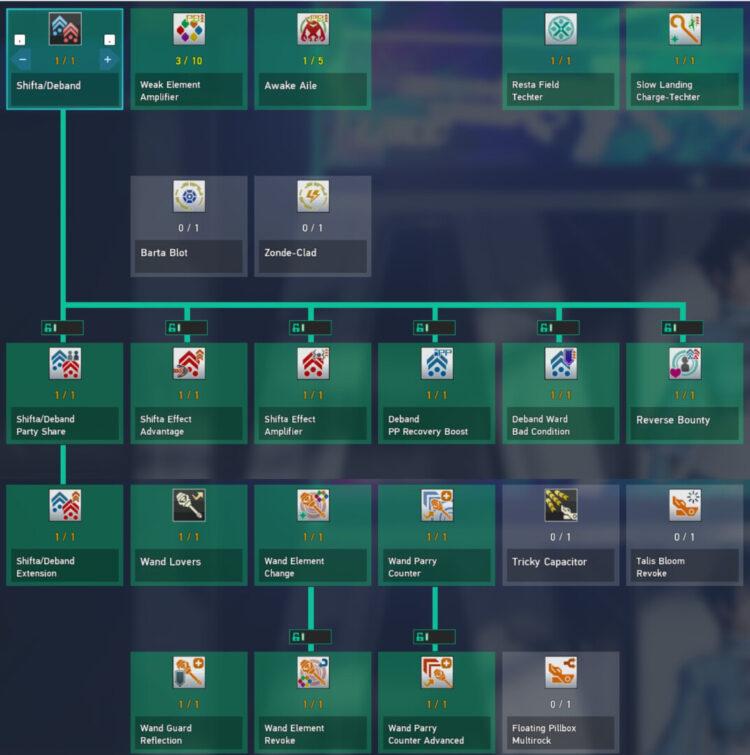 Pso2 New Genesis Techter Skill Tree