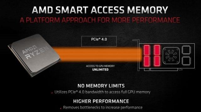 Память AMD Smart Access