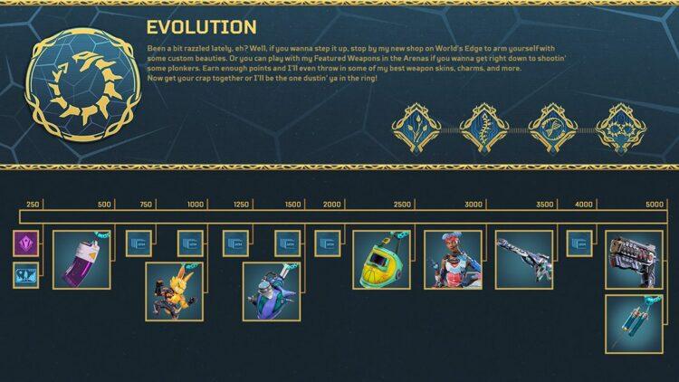 Дорожка наград события Apex Legends Evolution
