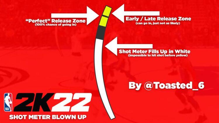 Nba 2k22 Shot Meter Mechanics Toasted 6